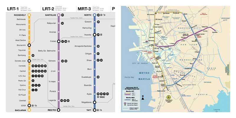 LRT MRT Manila